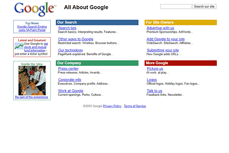 All About Google in 2000