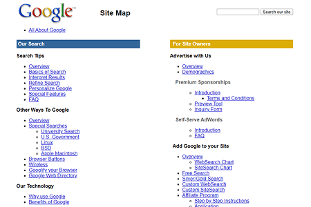 Google Site Map in 2000