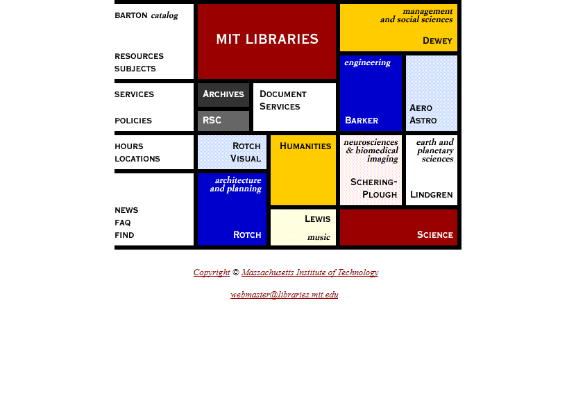 MIT Libraries in 1998