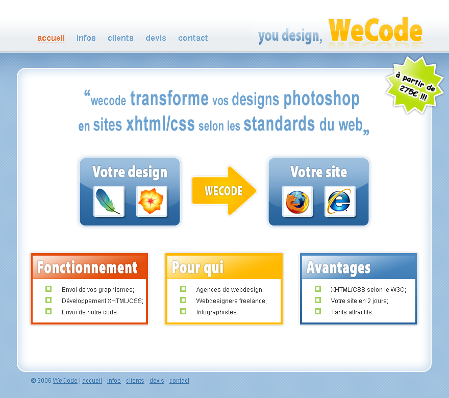 WeCode in 2006