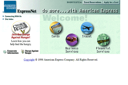 American Express 1996
