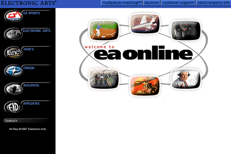 Electronic Arts in 1997