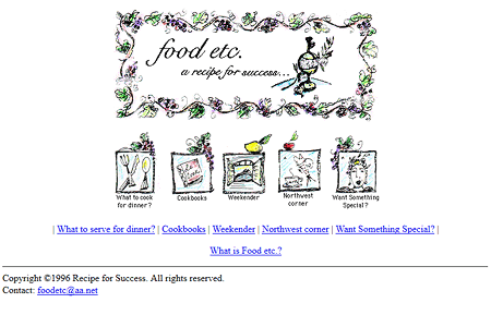Food etc. in 1996