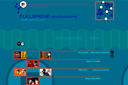 Fullerene Productions in 1998