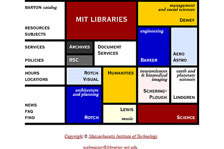 MIT Libraries 1998