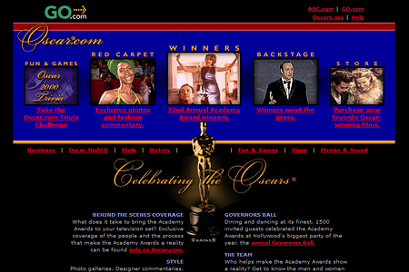 Oscars in 2000
