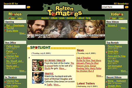 Rotten Tomatoes in 2000