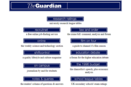 The Guardian in 1996