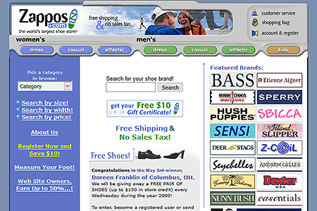Zappos in 2000