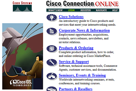 Cisco in 1996
