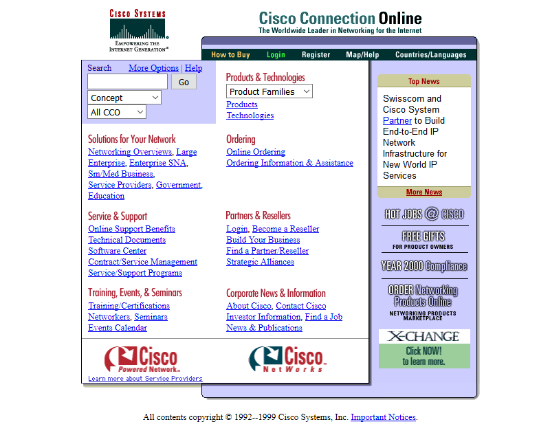 Cisco in 1999