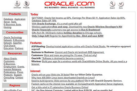 Oracle in 2000