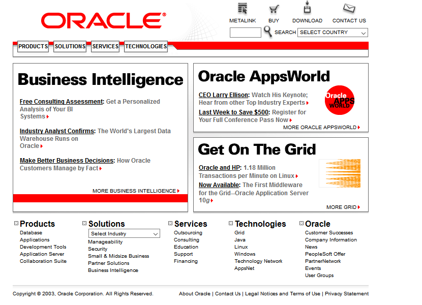 Oracle in 2003