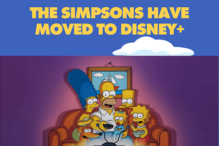 The Simpsons in 2020