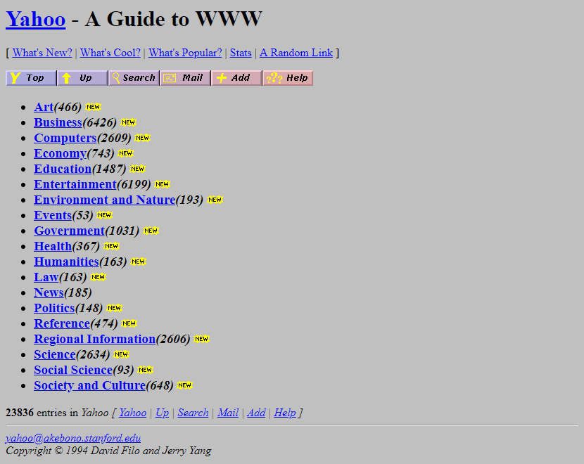 Yahoo! website in 1994